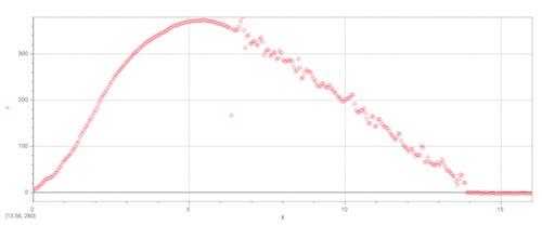 Rocketdata2013