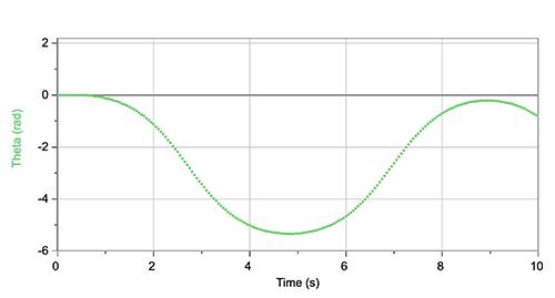 theta_graph